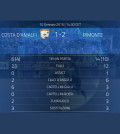 Amalfi Pimonte calcio